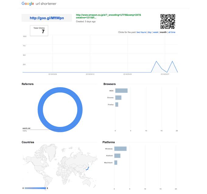「Google url shortener」Total Clicks,Referrers,Browsers, Countries,Platforms