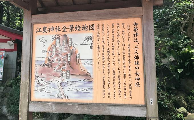 江島神社全景絵地図